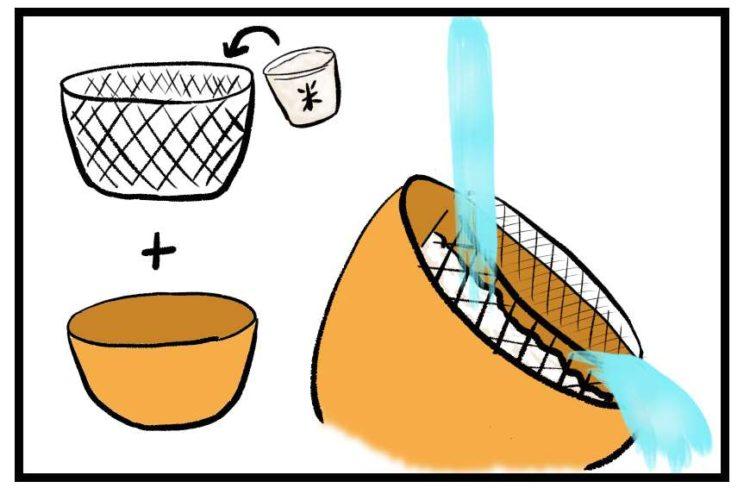 米とぎ手順1