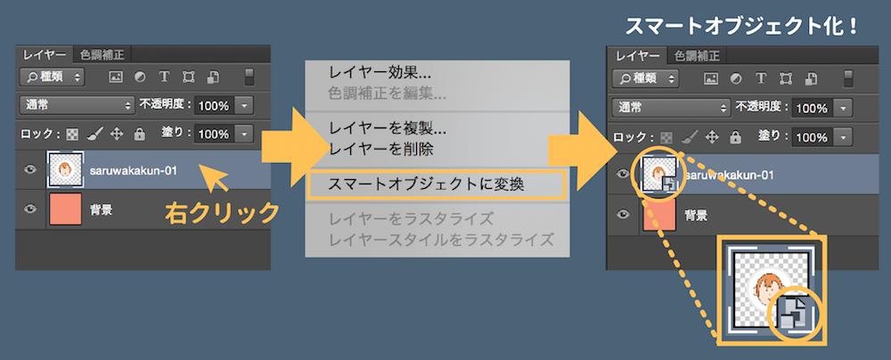 スマートオブジェクトに変換する手順