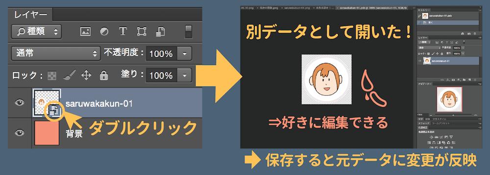 スマートオブジェクトの編集方法