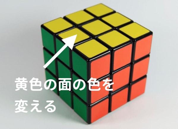 ルービックキューブのこの1面の色を変える