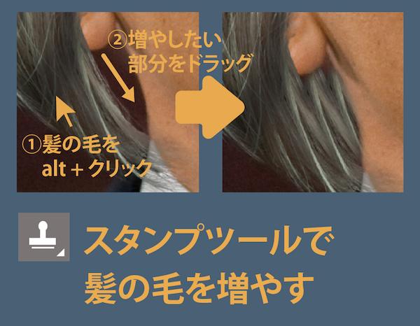 スタンプツールで髪の毛を増やす