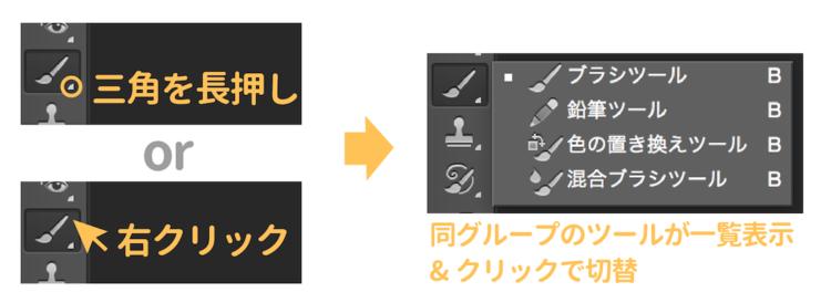 ツールの切替