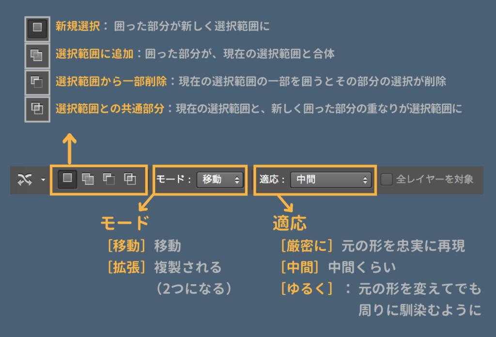 コンテンツに応じた移動の設定と使い方