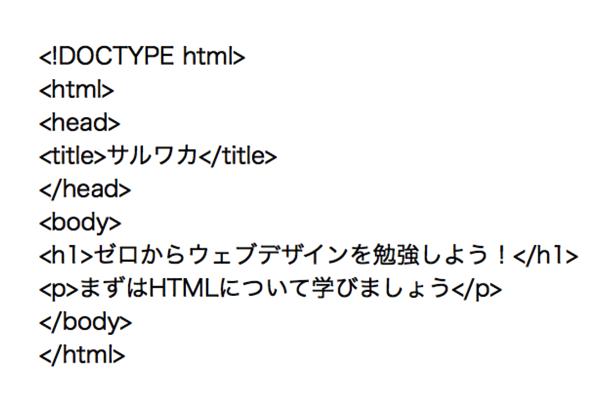 htmlコードの例