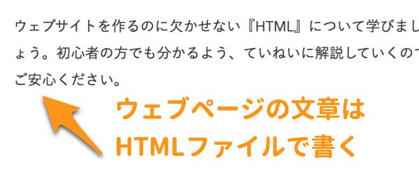 ウェブページの文章はHTMLファイルで書く