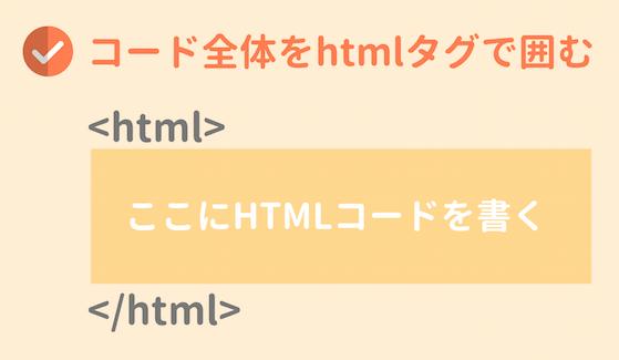 htmlタグの使い方
