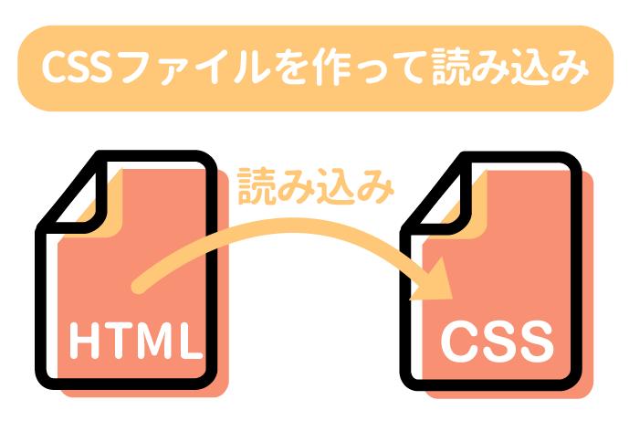 CSSファイルを作って読み込み