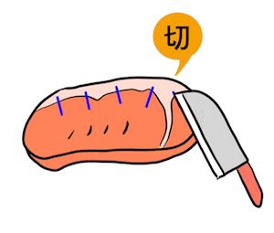 ステーキ肉は筋切りを