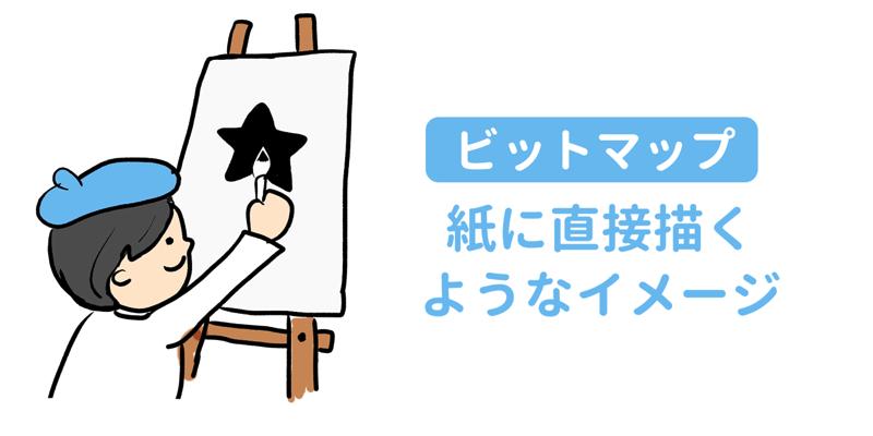 ビットマップはキャンバスに直接描くようなイメージ