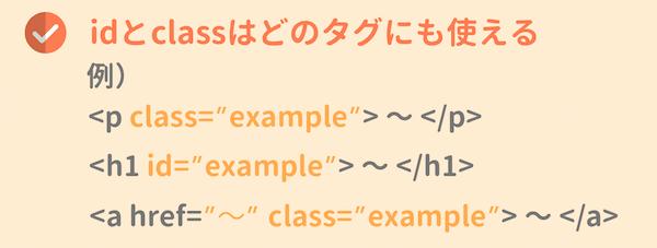 idとclassはどのタグにも使える