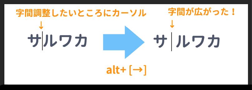 字間調整のショートカット