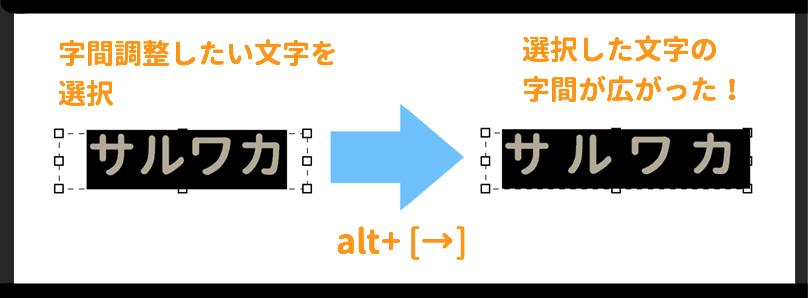選択した部分の字間を統制