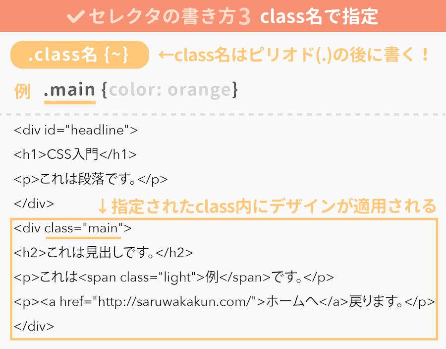 class名で指定