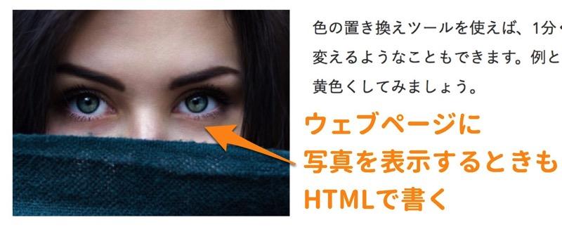 ウェブページに写真を表示するときもHTMLで書く