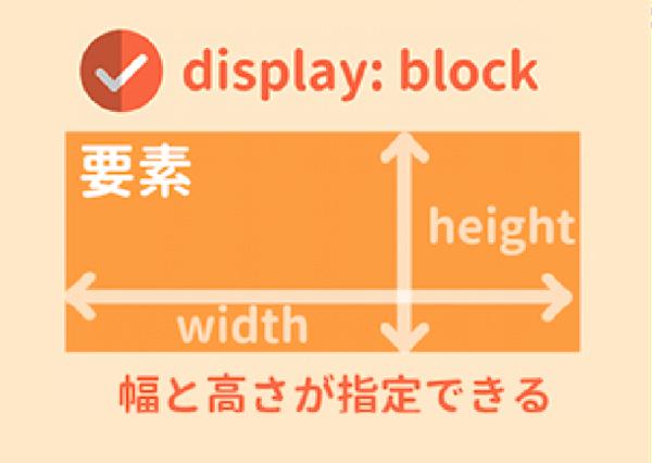 ブロック要素のwidthとheight