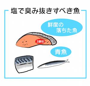 塩で臭み抜きすべき魚