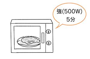 強(500W)で5分加熱