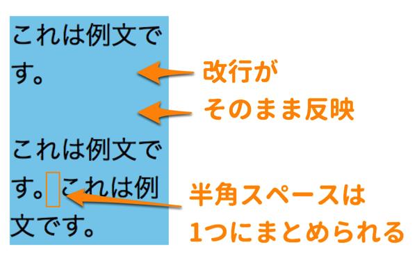 pre-lineの表示例