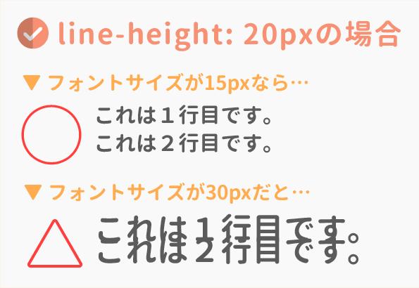 line-heightをpxで指定すると…
