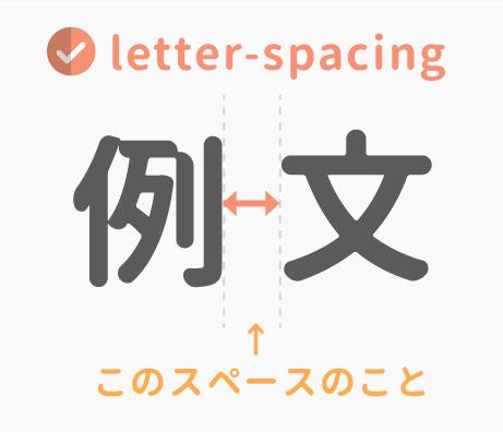 字間の調整