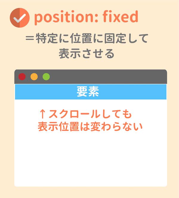 fixedのイメージ