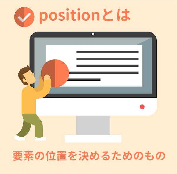 positionプロパティとは