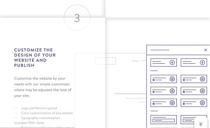 FORQY  Create a Fantastic Restaurant Website