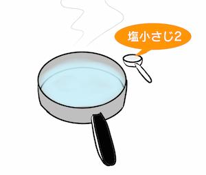 アスパラをフライパンで茹でる手順1
