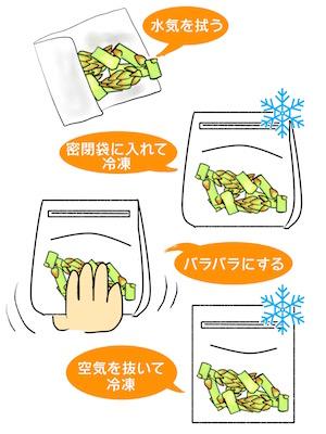 アスパラの冷凍方法
