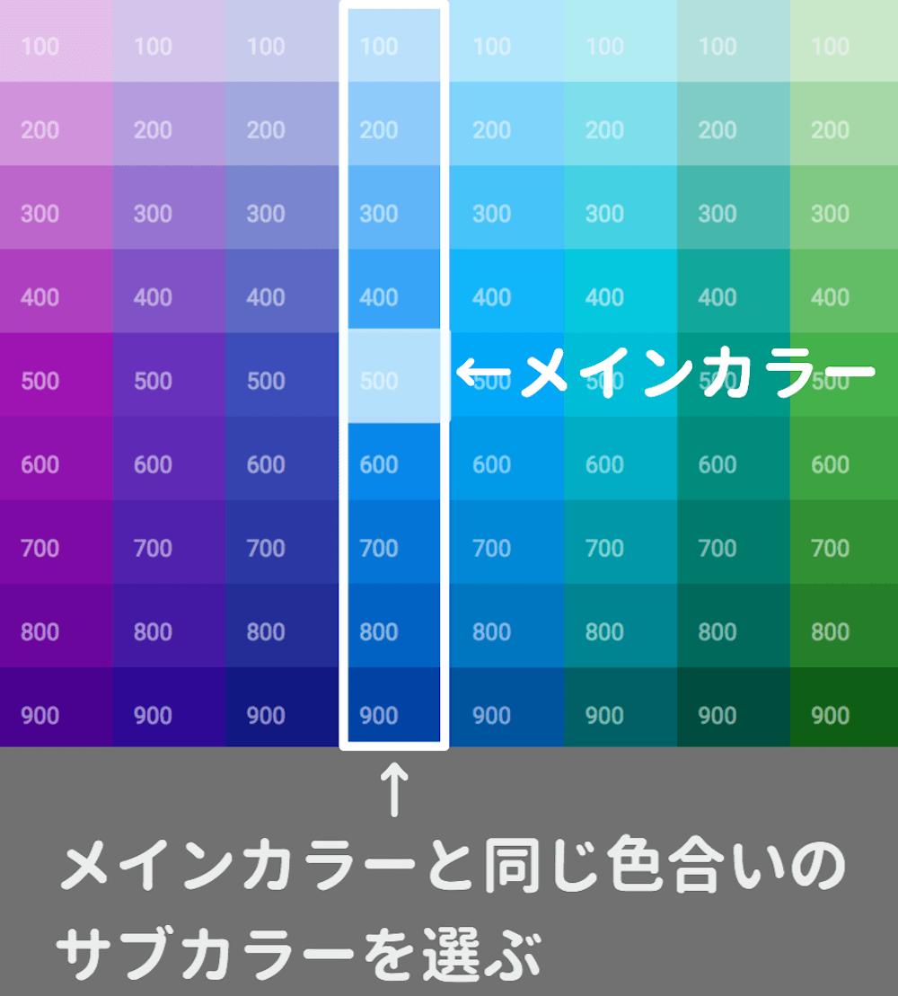 同じ色合いのサブカラーを選ぶ