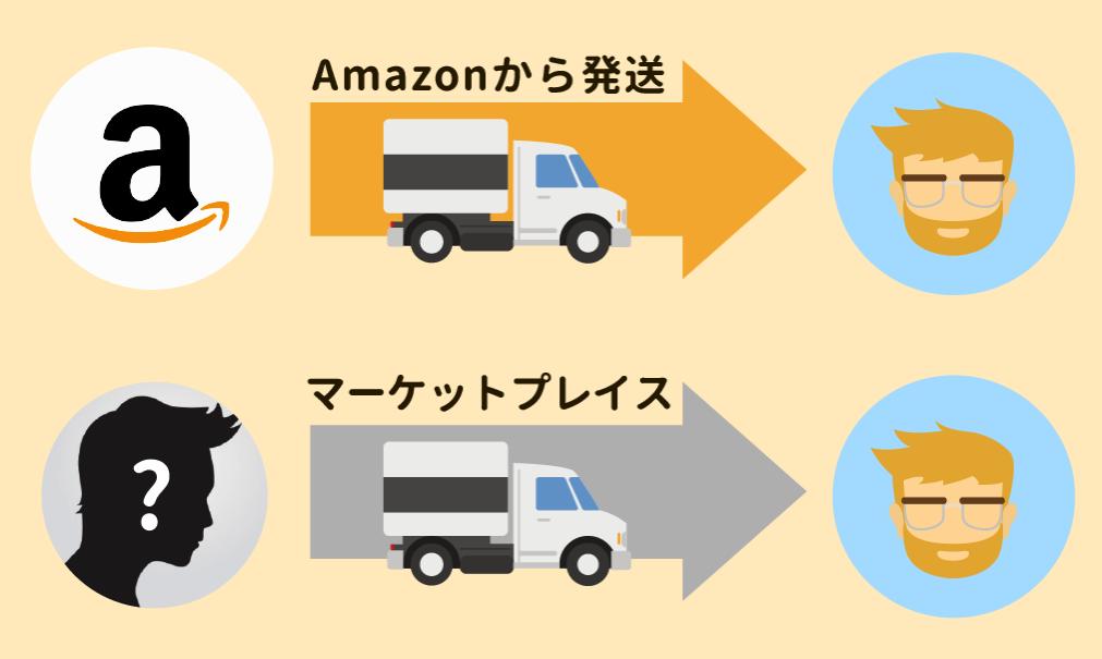 2種類の配送方法