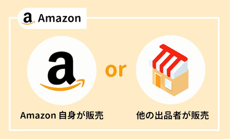 Amazon自身が販売もしくは出品者が販売