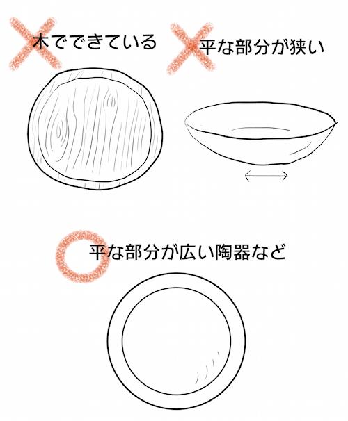 おすすめのワンプレート皿