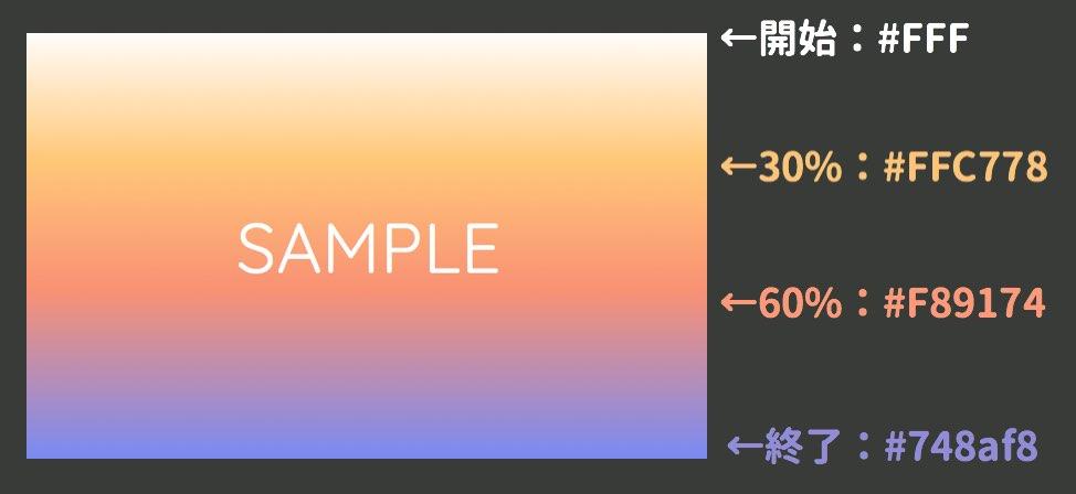 色変化の解説