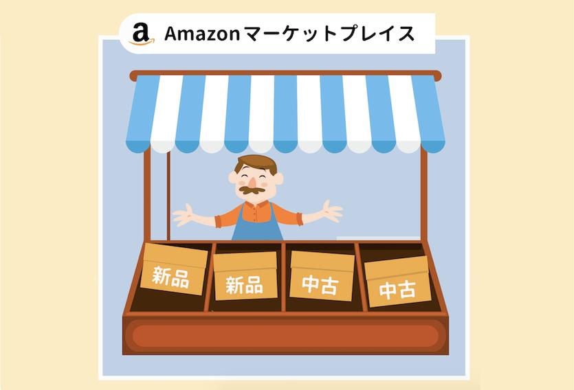 Amazonマーケットプライスとは