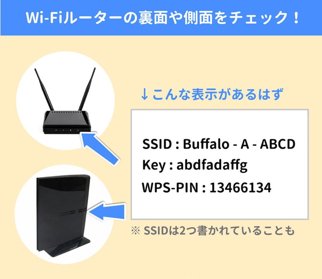 WiFiルーターの背面でパスワードをチェック