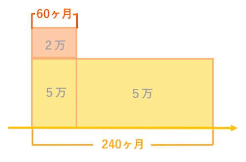 Syoukibo3