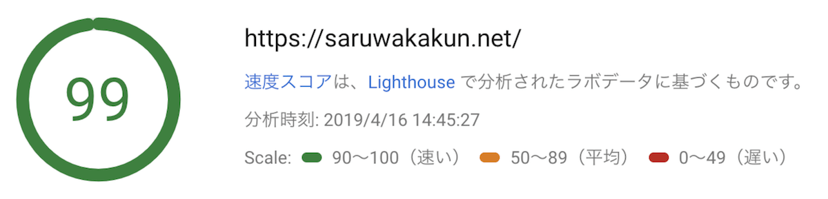 Google Speed Insightsでの計測結果