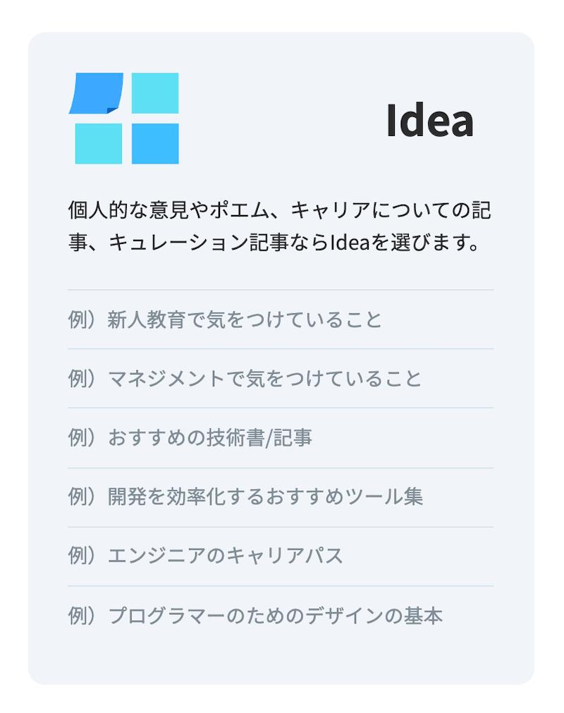 Ideaカテゴリー