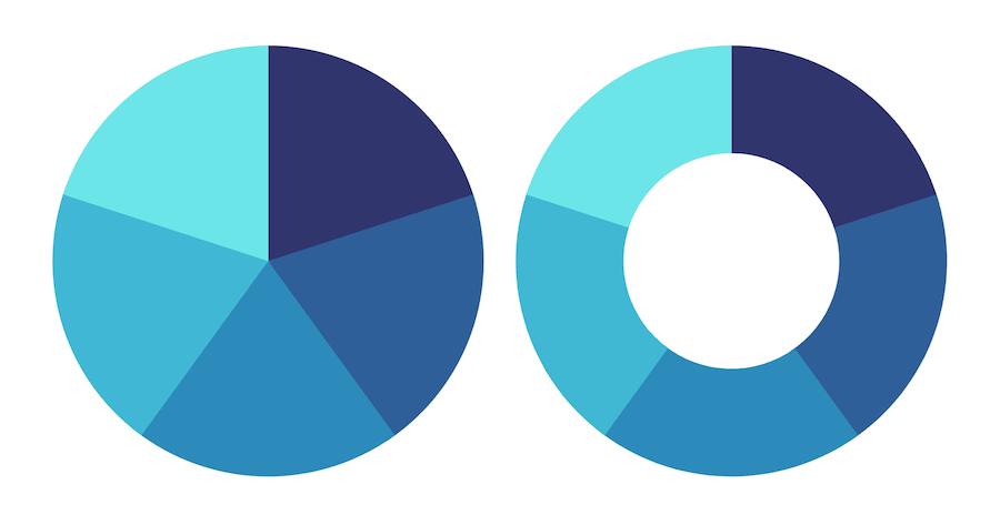 円グラフは1色しか選べない