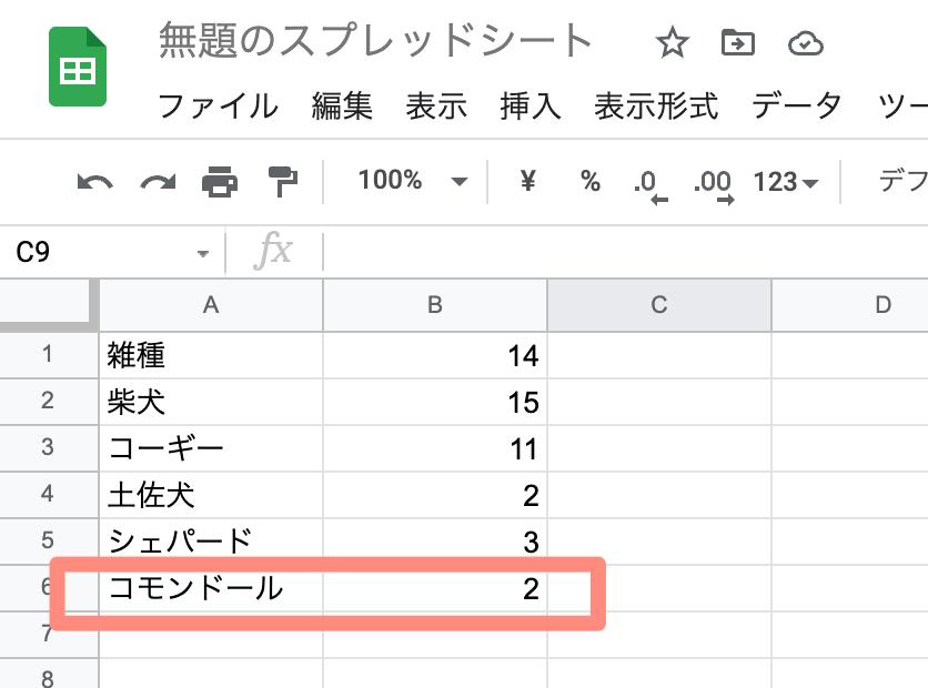 スプレッドシート上で表の値を変更する
